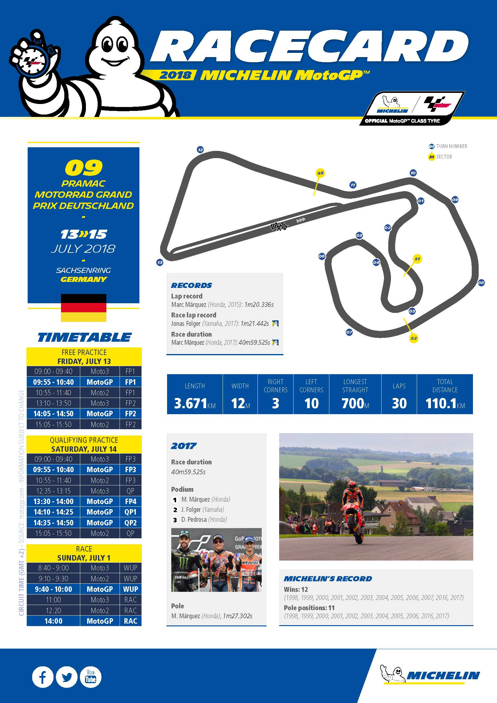 9-AllemagneGP_ MICHELIN_MotoGP_Racecard_GB_Page_1
