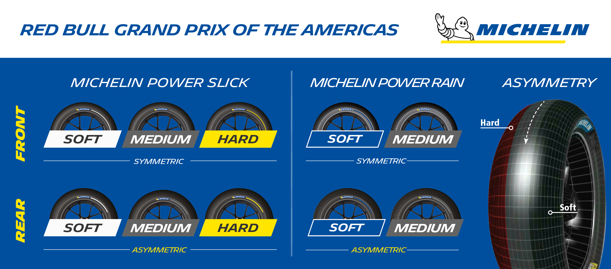 Michelin_AmericasGP_TyreAllocation