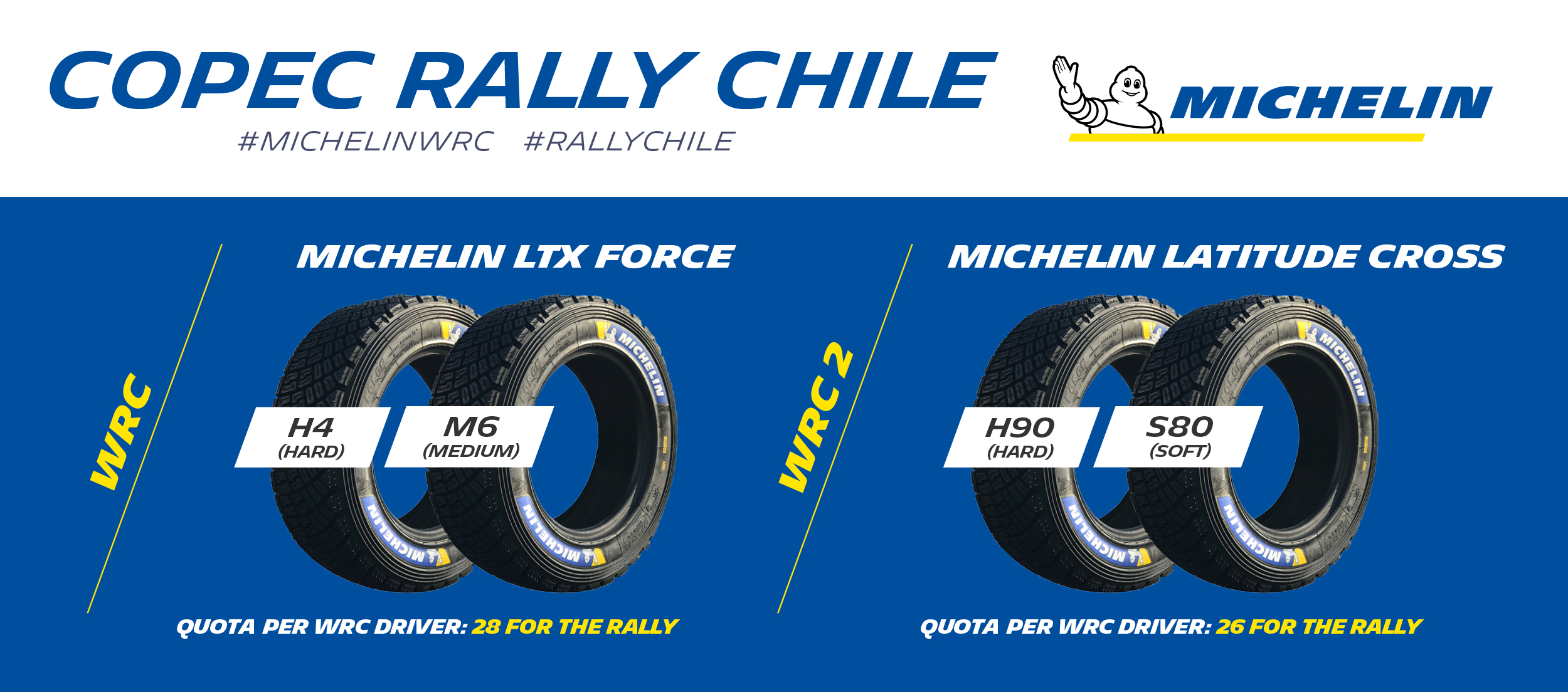 Michelin_ChileGP_TyreAllocation