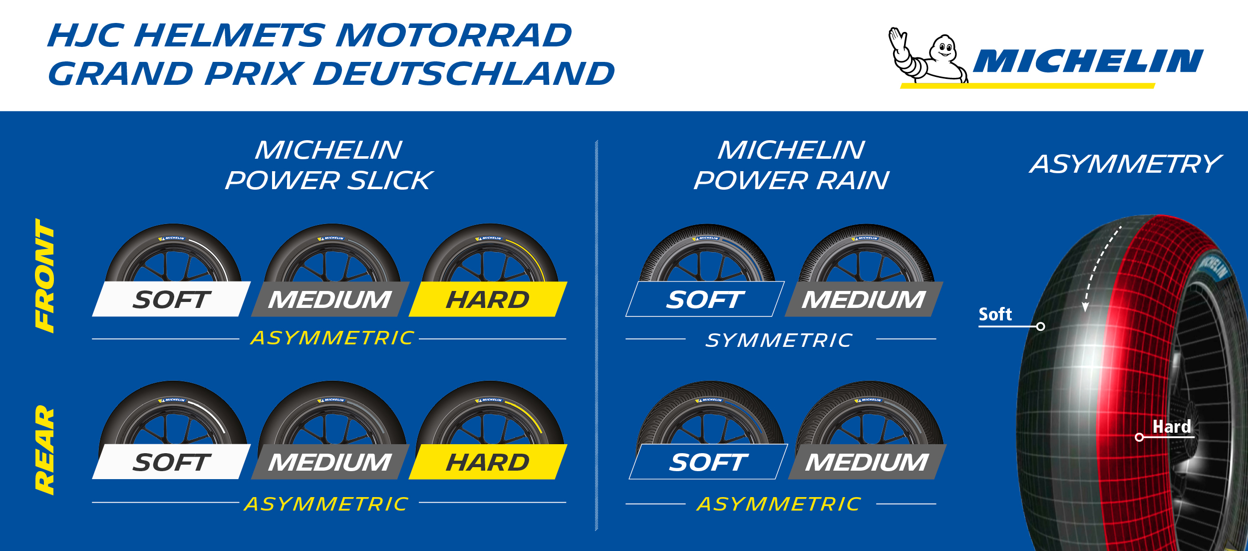 Michelin_GermanGP_TyreAllocation