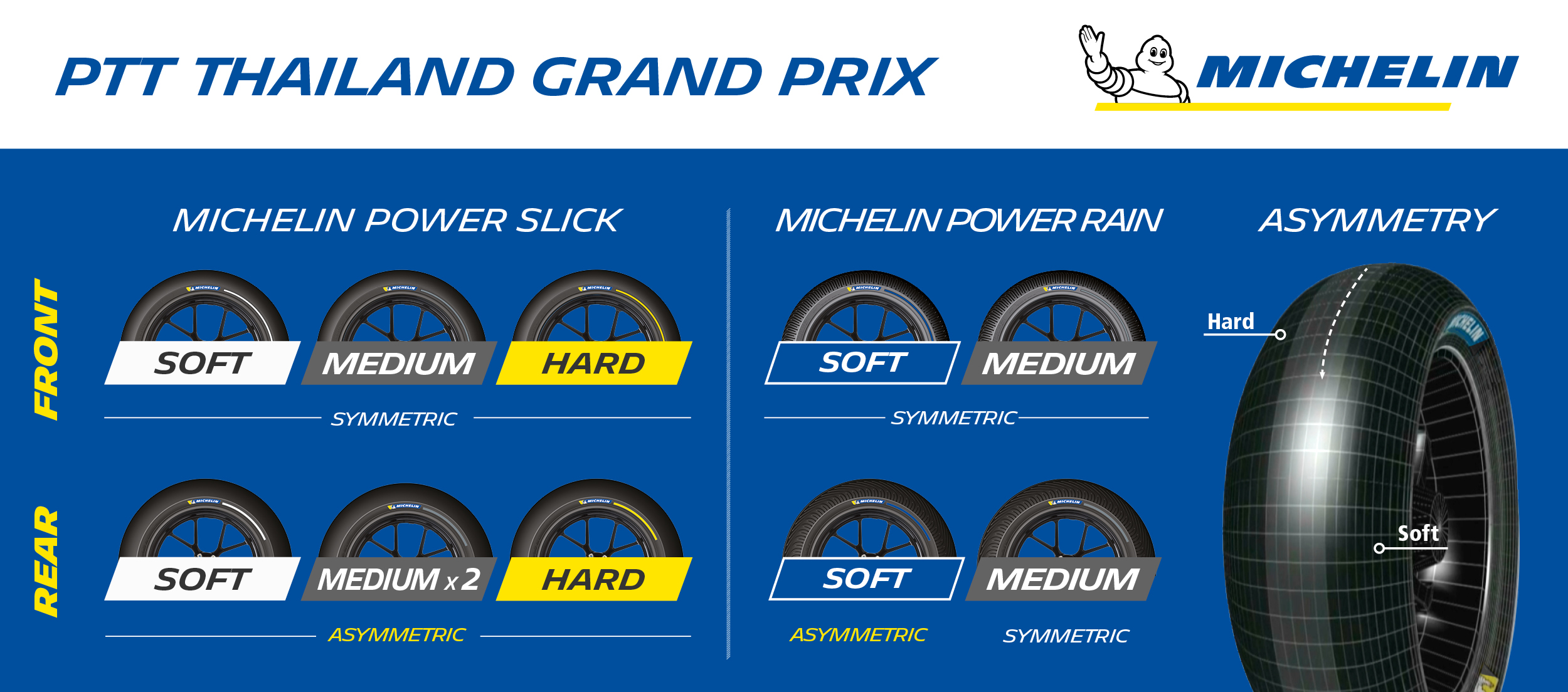 Michelin_ThailandGP_TyreAllocation